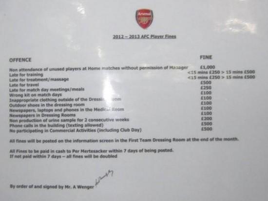Arsenal-amendes