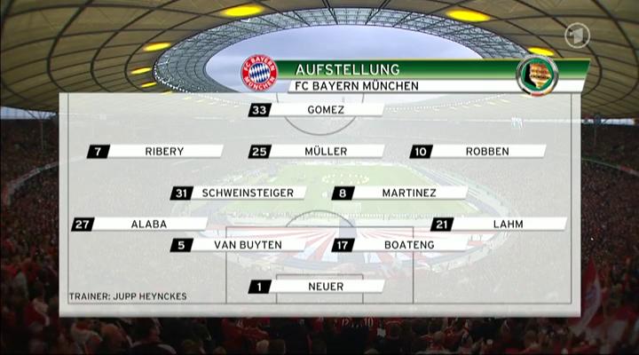 Compo Bayern(1)