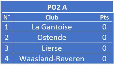 PO2 A